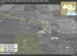 New evidence suggests Russia not at fault in MH17 crash